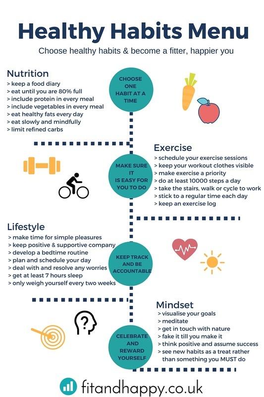 healthy habits menu